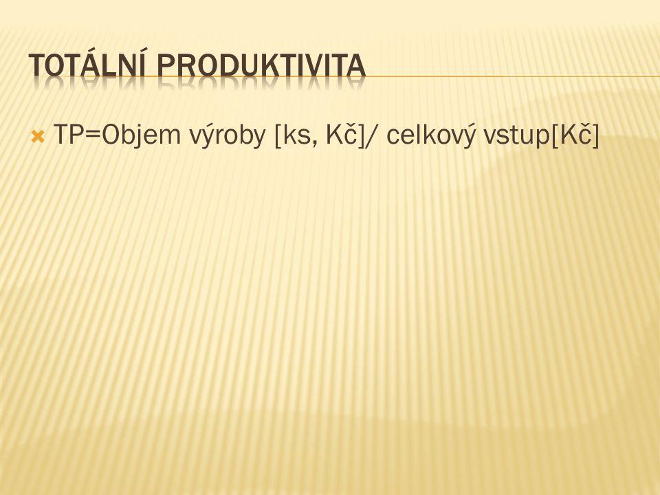 Totální produktivita TP=Objem výroby [ks, Kč]/ celkový vstup[Kč]